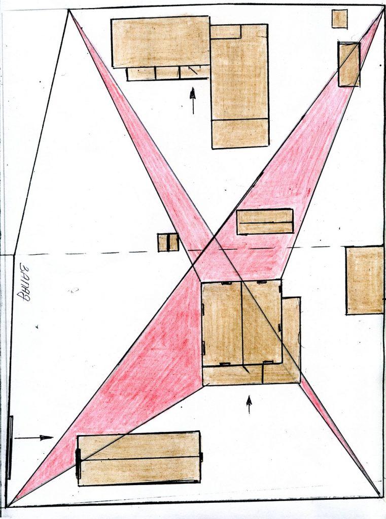 отрицательные зоны образованные углами дома и участка