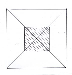 если дом стоит по центру участка, то негативное влияние диагоналей отсутствует
